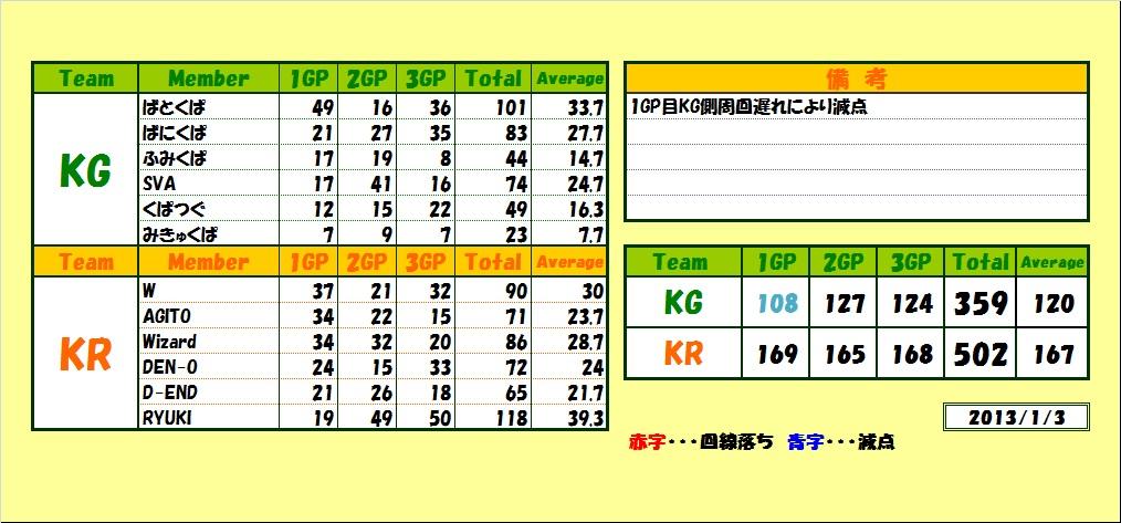 kg_vs_kr(0103).jpg