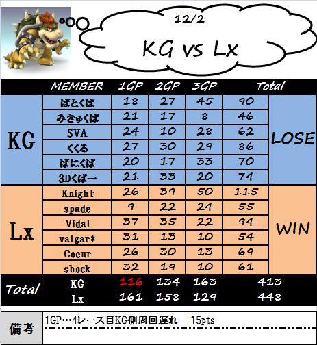 kg_vs_lx(1202).png