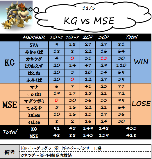 kg_vs_mse(1105).png