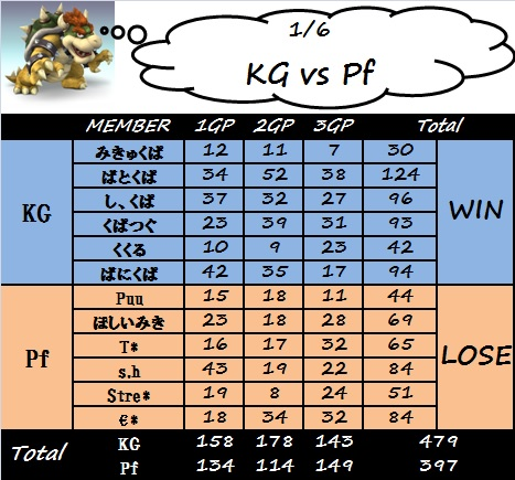 kg_vs_pf(0107).jpg
