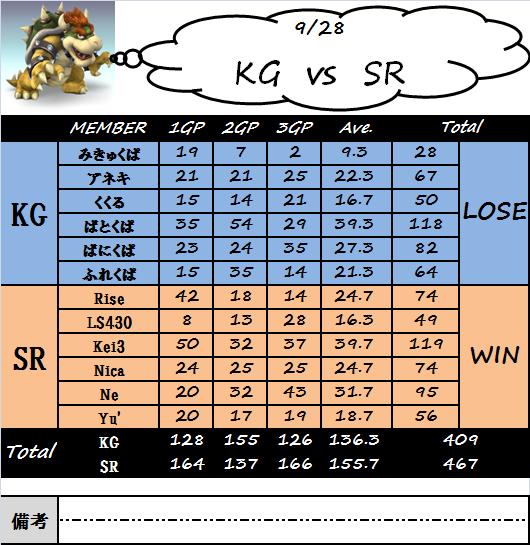 kg_vs_sr(0928).png