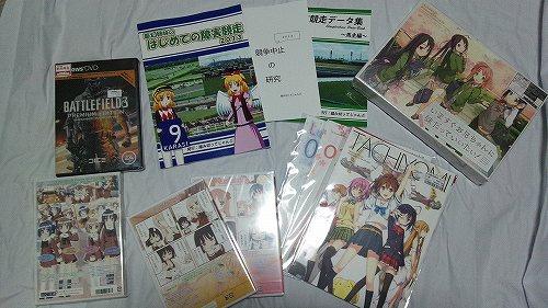 秋葉原 コミックマーケット 83
