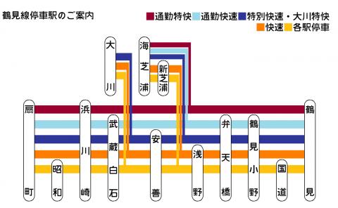 鶴見線路線図