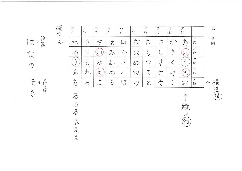 袴 垂 保昌 に あふ こと 現代 語 訳