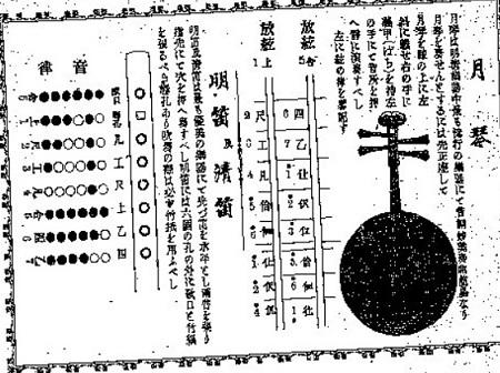 鉄琴独まなび(鉄心琴)月琴、明笛及清笛