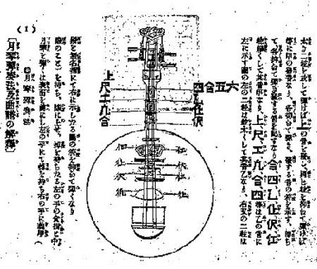 明笛胡琴月琴-月琴の説明