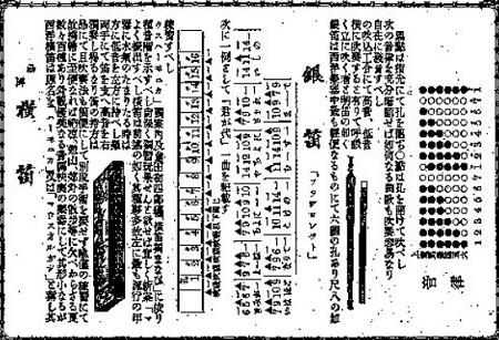 陽琴独習書、銀笛、横笛の説明