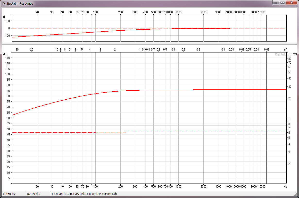 13G2Si周波数特性