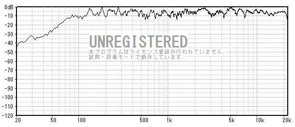 09-周波数特性