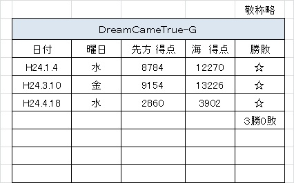 2012.4.18(水)の3