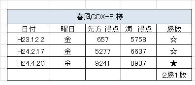 2012.4.20(金)の3