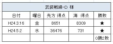 2012.5.2(水)の3