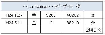 2012.5.11(金)の3