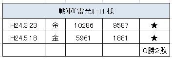 2012.5.18(金)の3