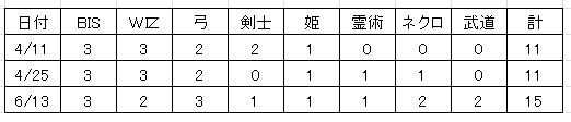 2012.6.13(水)の4