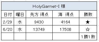 2012.6.20(水)の3
