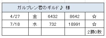 2012.7.18(水)の4