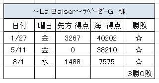 2012.8.1(水)の3