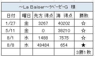 2012.8.8(水)の5