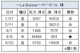2012.8.22(水)の3