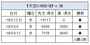 2012.9.12(水)の3