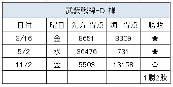 2012.11.2(金)の4