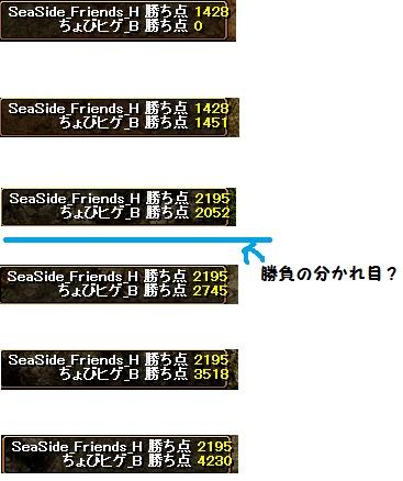 2013.2.13(水)の4