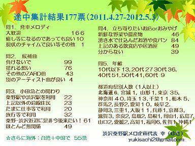 フライヤー5.26裏 - コピー