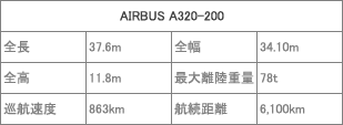 airbussana320.png