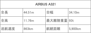 airbussana321.png