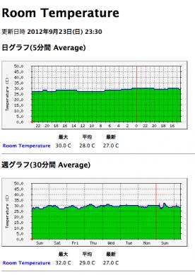 スクリーンショット 2012-09-23 23.34.41