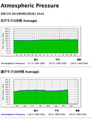 スクリーンショット 2012-09-23 23.47.14