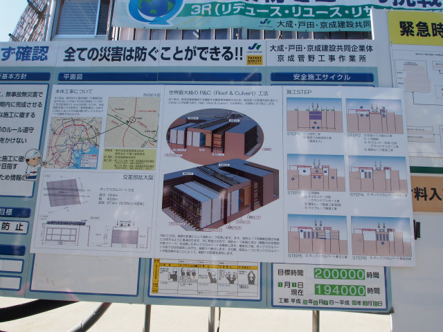 京成線の下を潜る工事の概要説明。