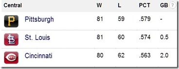 Sep7 NLcentral 2013