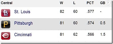 Sep. 07 NL central standing 2013