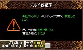 RedStone 12.08.31[03]