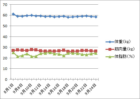 bandicam 2012-09-24 15-12-56-686
