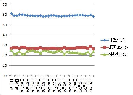 bandicam 2012-10-13 20-13-02-447