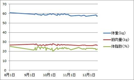 bandicam 2012-12-14 16-55-52-515