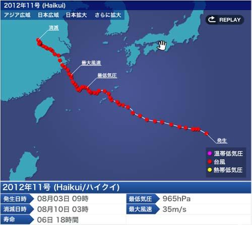 台風11号ハイクイ