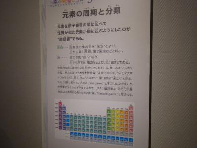 元素ふしぎ展013