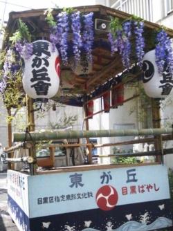 氷川神社大祭②