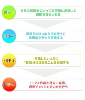 step-H14.jpg