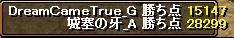 DreamCameTrue_G様GV結果