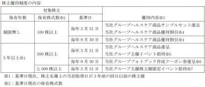 20120427富士フイルム