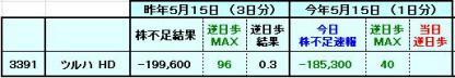 20120515株不足速報