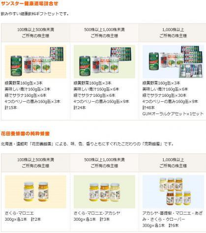 20120510ツツハ優待2