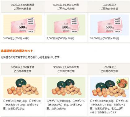 20120510ツツハ優待