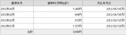 20120512貸し株料2