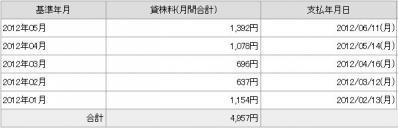 20120611貸し株料1